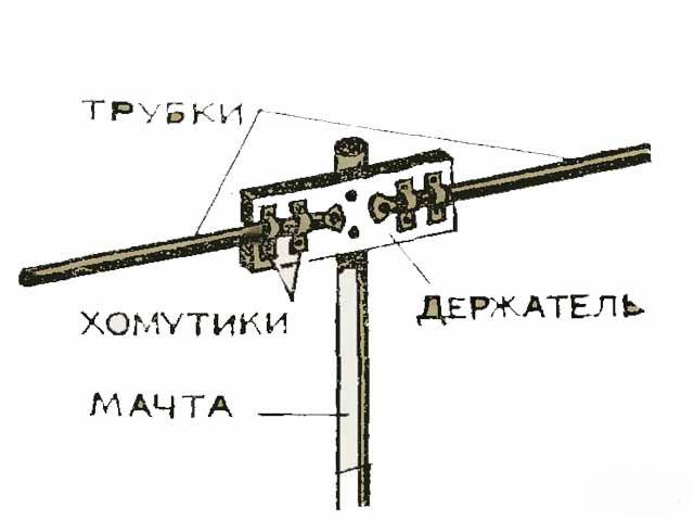 Схема тв антенна своим рукам